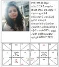 Sri Lanka Marriage Proposals | Sarana Mangala